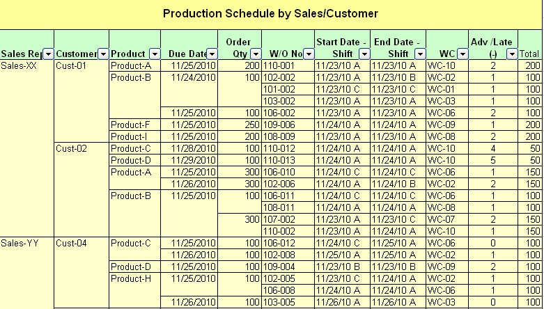 production schedule example