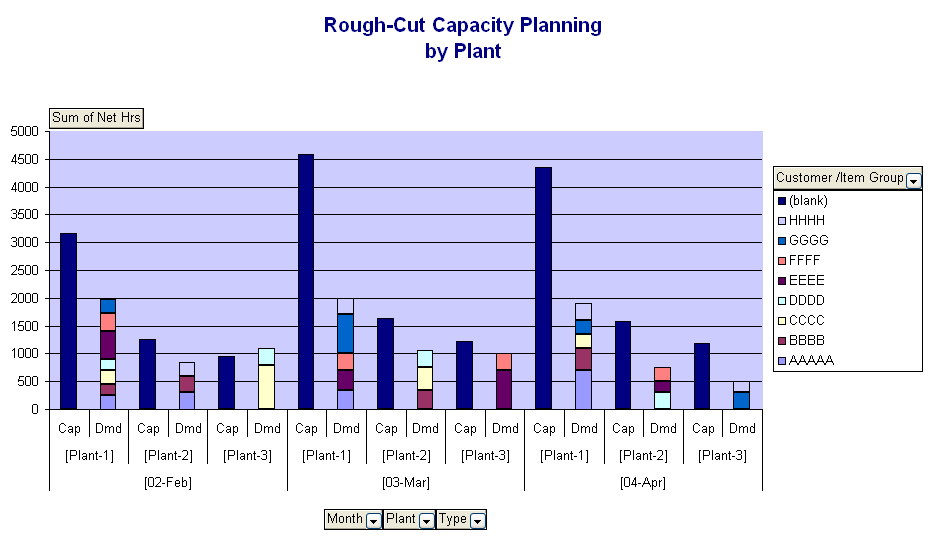 rough cut capacity planning template in excel spreadsheet