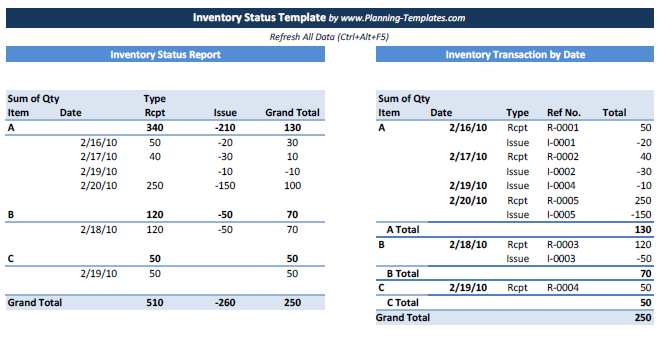 Inventory Status Template in Excel Spreadsheet Templates