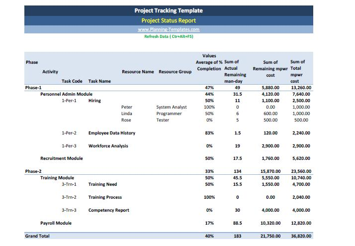 Project Status Report Template in Excel Spreadsheet Free Download – Progress Status Report Template