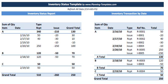 inventory status  template