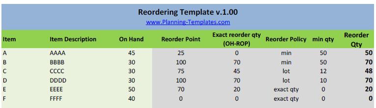 reordering template